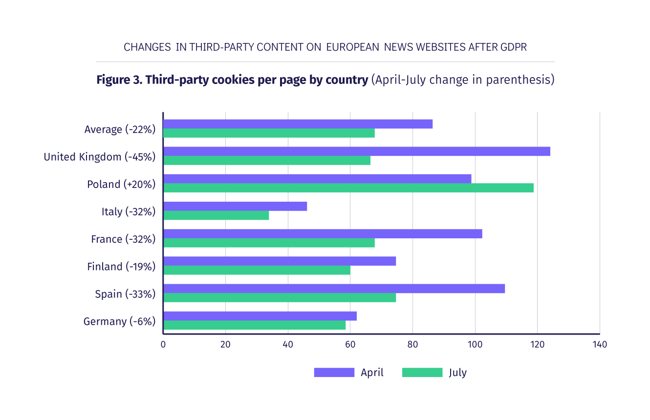 third-party-graph